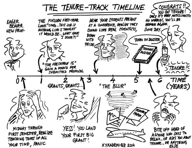 ComicStrip4_Tenure2
