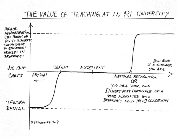 ValueTeaching